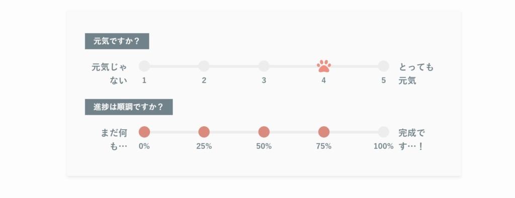 Useful Blocksの評価グラフ